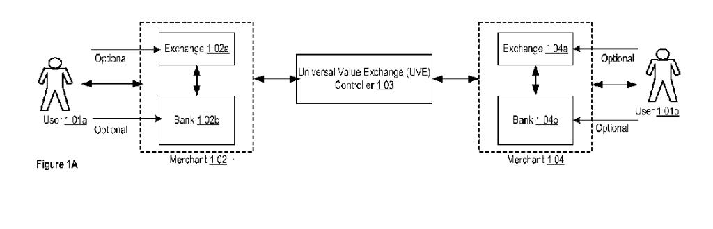 UVPat.1