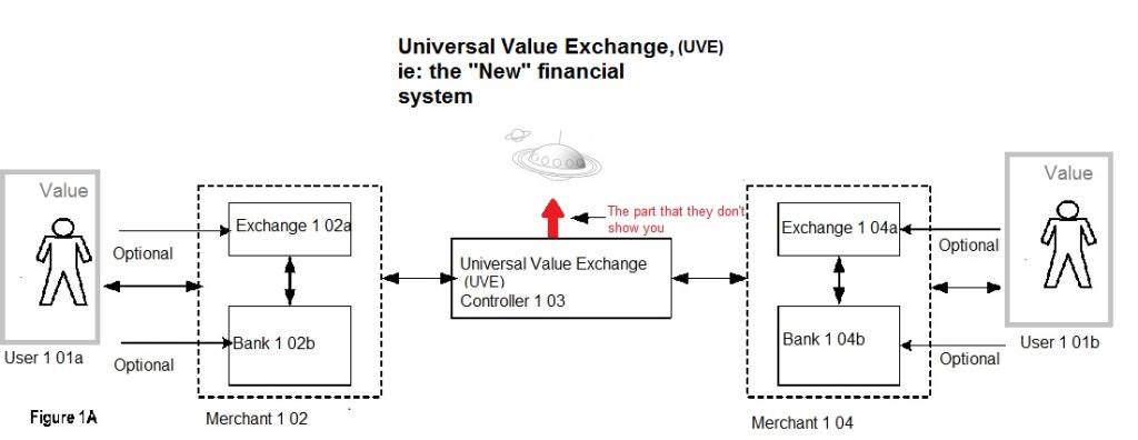 UVPat.3