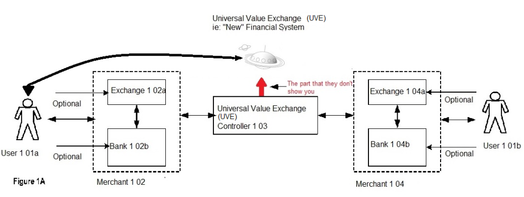 UVPat.5