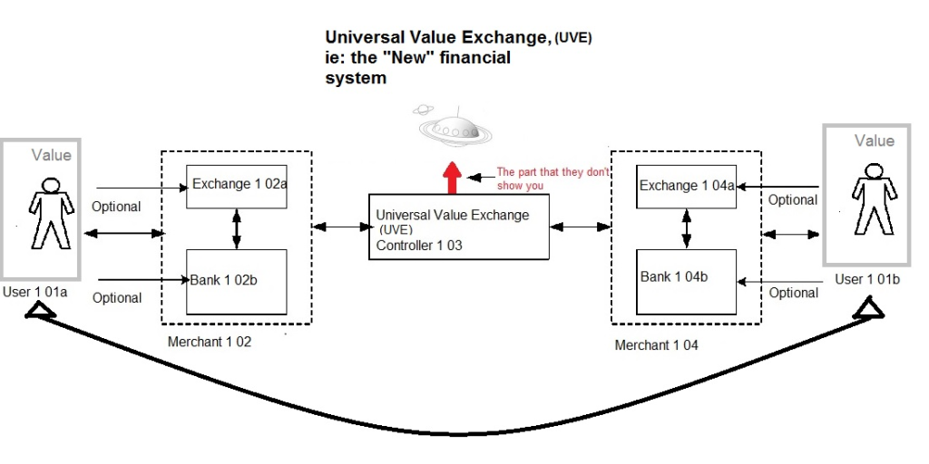 UVPat.6