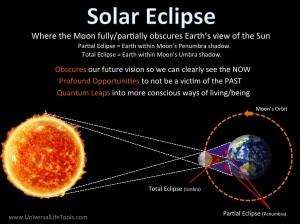 Solar_Eclipse-300x224.jpg