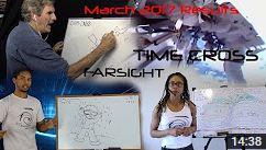 farsight  results March 2017