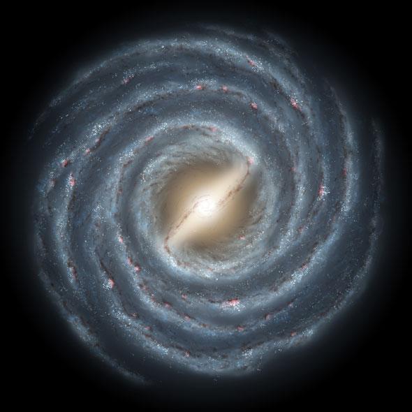 GalacticOrbit