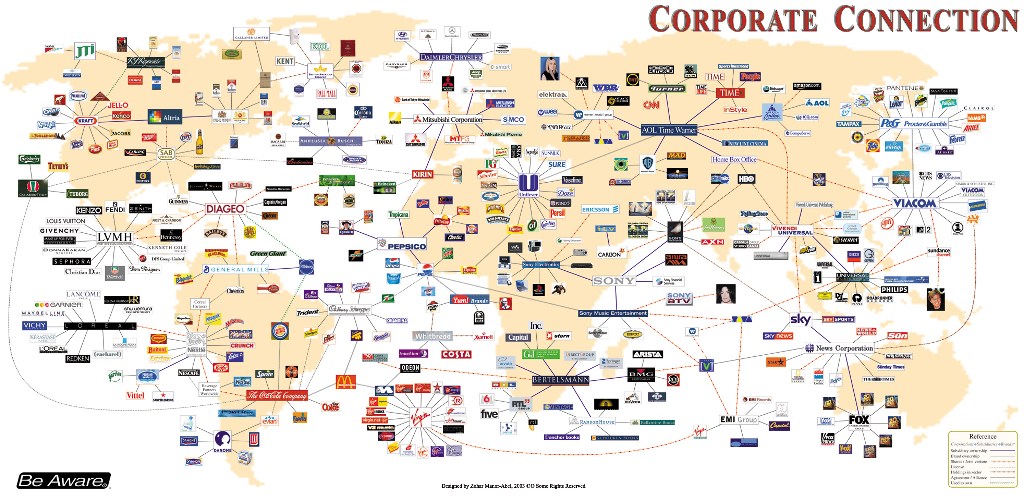 corporate-connections