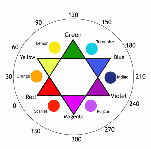colorwheel3web.jpg