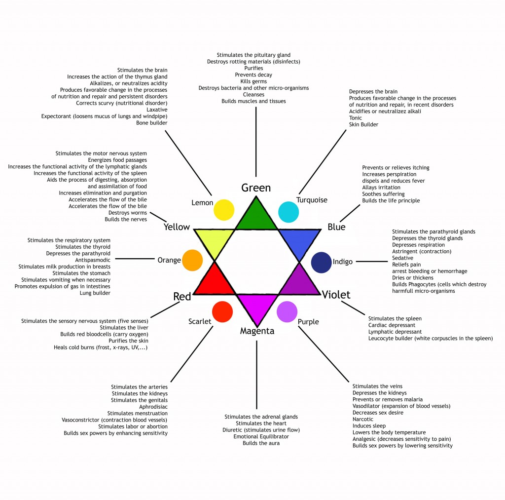 colorwheel5web-1024x1013.jpg