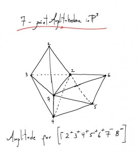 amplituhedron-drawing_web-271x300.jpg