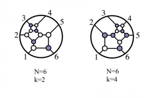 twistor-diagrams-300x200
