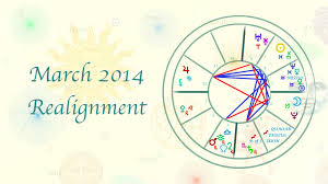 March 2014Realignment