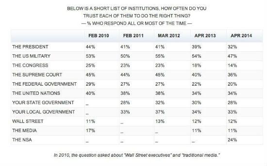 trust-box-chart.jpg