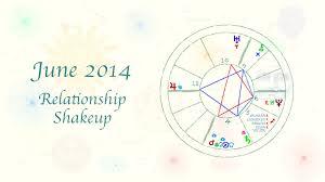Astrologyjune