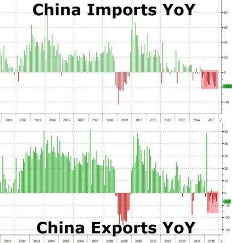 Chinese-Imports-Chinese-Exports-460x481.jpg