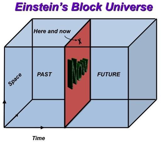 illusion-of-time-block-universe.jpg