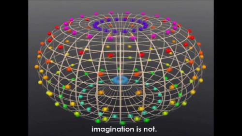 torus-energy-dots.jpg