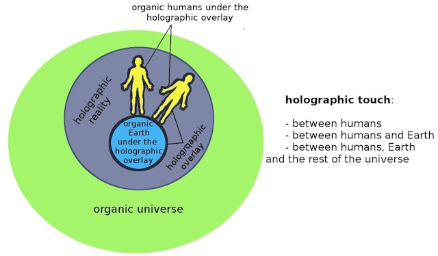 organic-humans-holographic-touch.jpg
