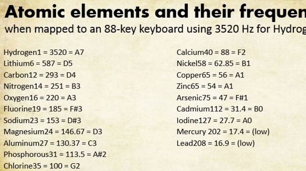 Elemonics-keyboard-frequencies-mapped-elements-Health-Ranger-600.jpg