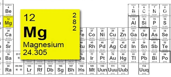 Magnesium-Table-of-Elements-Elemonics-science-600.jpg