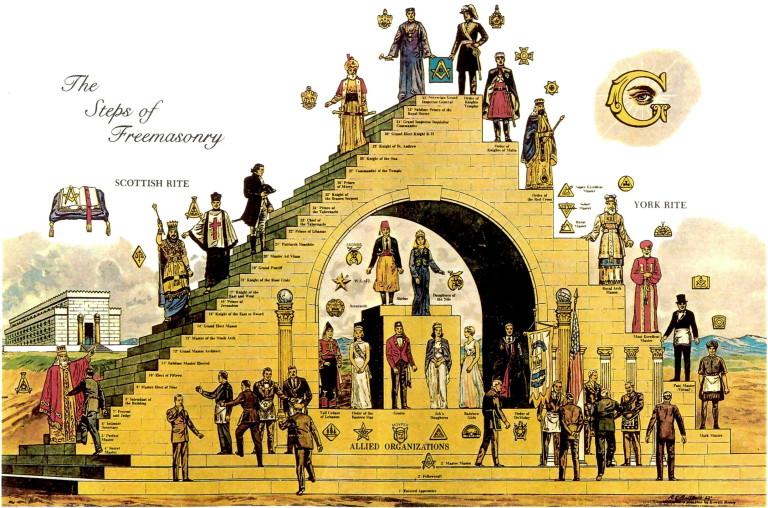 The-Steps-of-Freemasonry-768x508