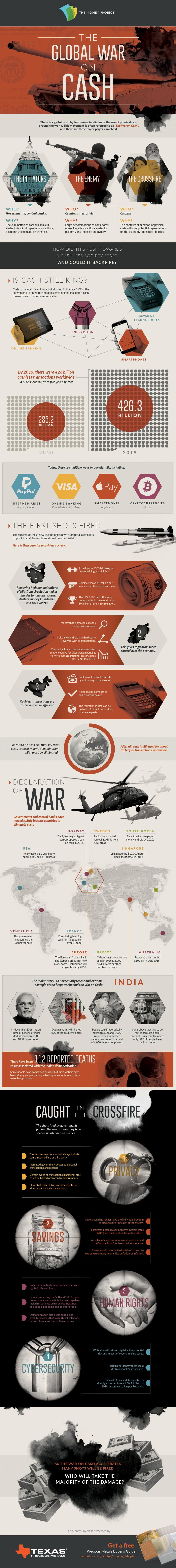 War on Cash_04