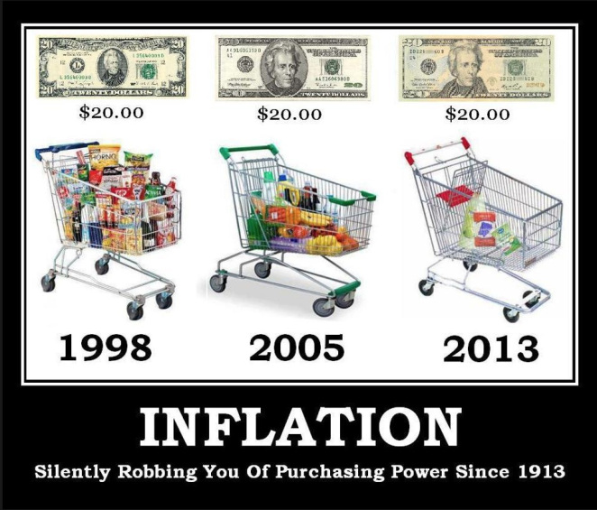 07-inflation-shopping-cart-example