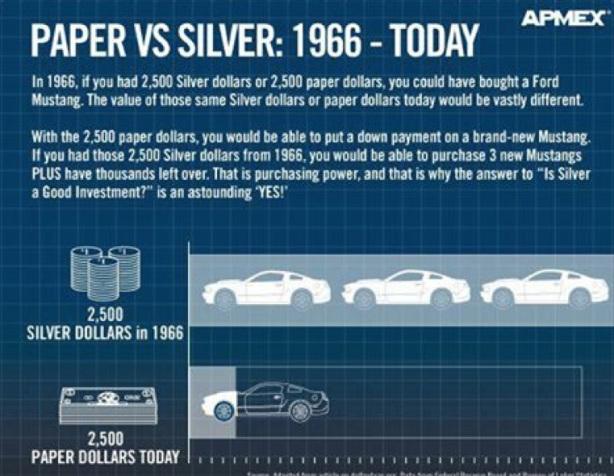 10-paper-vs-silver-1966-vs-today