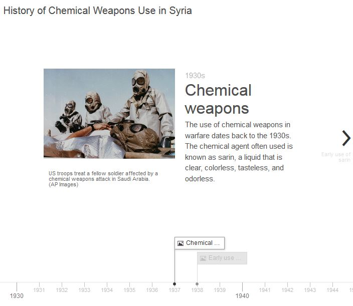 HISTORY OF USE OF WEAPONS-CHEMICAL