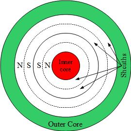 Figure-4-Thredule-Generating-Area