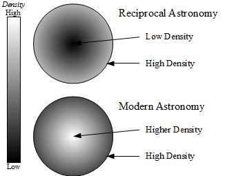 Figure-Inverse-Density-Gradient