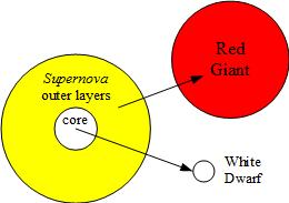 Figure-Supernova-Binaries